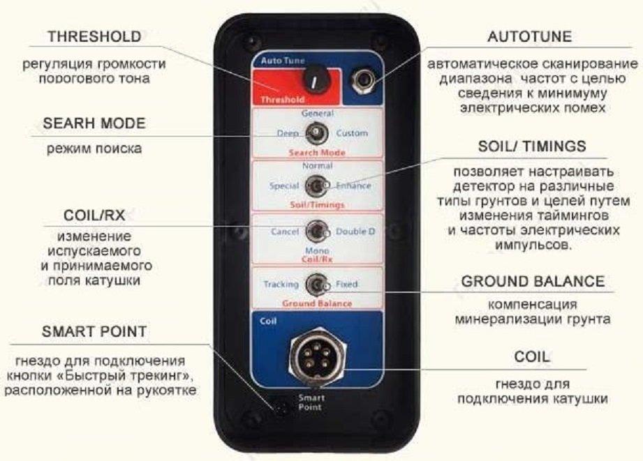 металлоискатель аська 250 инструкция