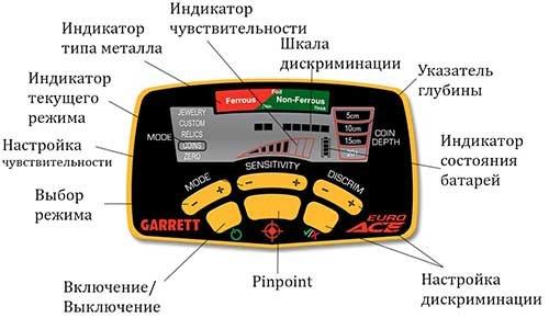 Блок управления Garrett Ace 350
