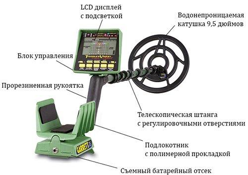 Удобная конструкция Garrett GTI 2500 с прочным подлокотником