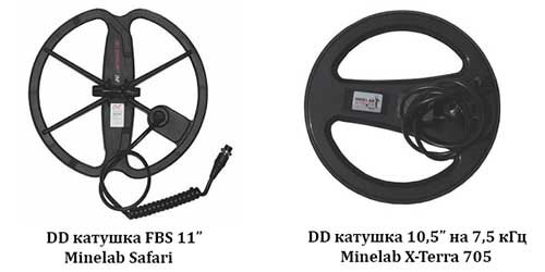 Разница поисковых катушек у Minelab Safari и X-terra 705