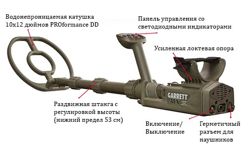 Конструкция Garrett ATX
