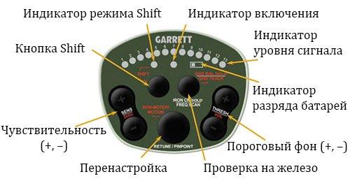 Блок управления металлодетектора Garrett ATX