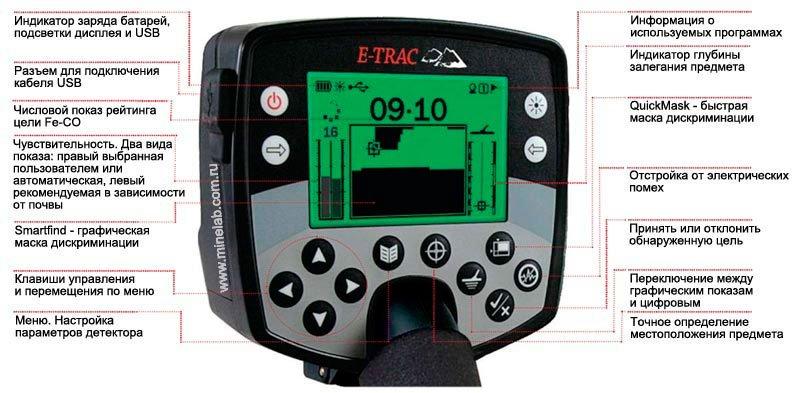 Блок управления E-Trac