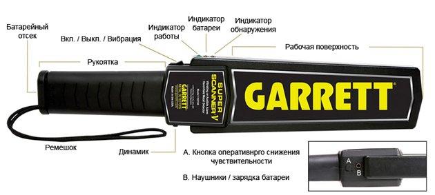 Органы управления Garrett Super Scanner