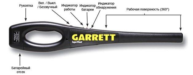 Управление Garrett SuperWand